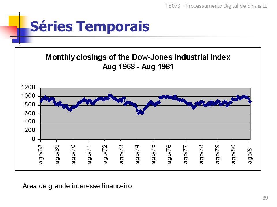 TE073 - Processamento Digital de Sinais II 89 Séries Temporais Área de grande interesse financeiro