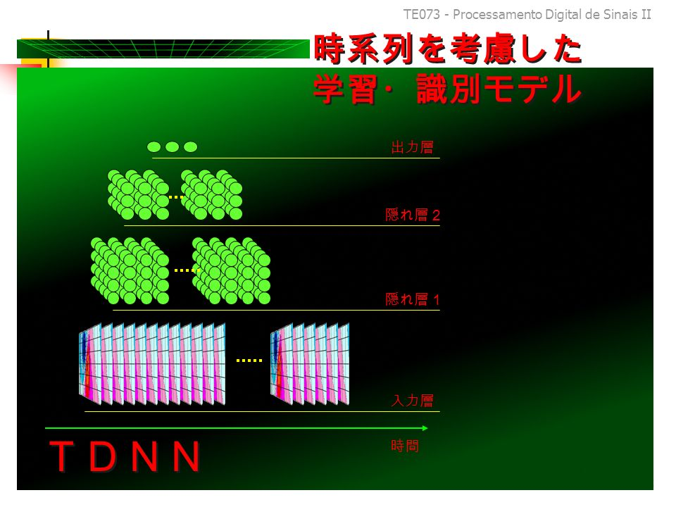 TE073 - Processamento Digital de Sinais II 95