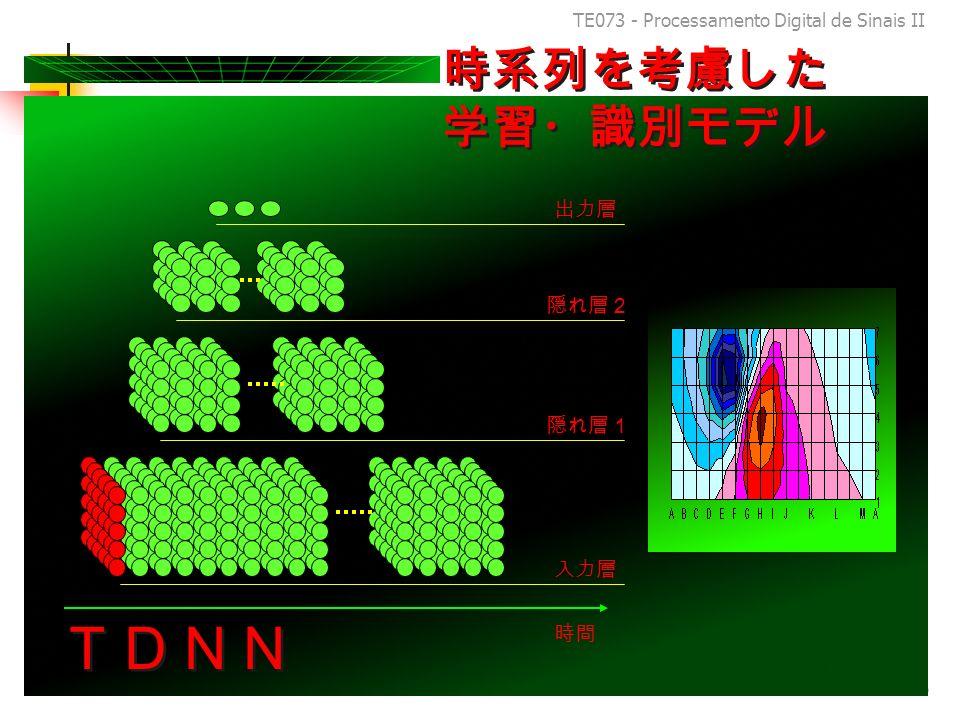 TE073 - Processamento Digital de Sinais II 96