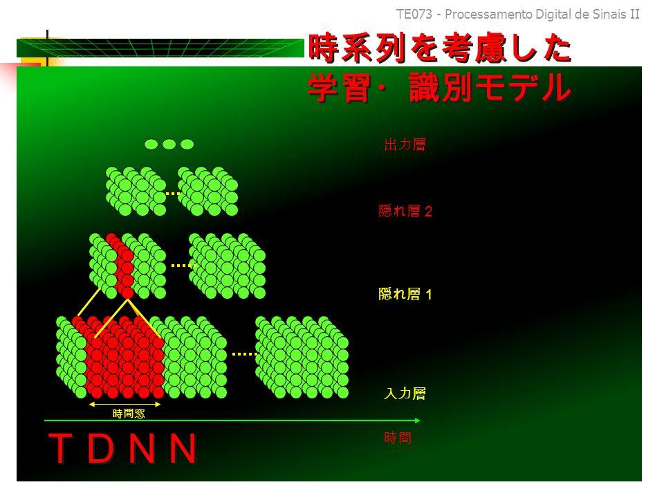 TE073 - Processamento Digital de Sinais II 98
