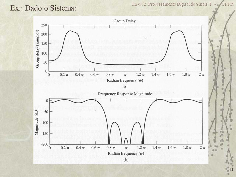 TE-072 Processamento Digital de Sinais I - UFPR 11 Ex.: Dado o Sistema: