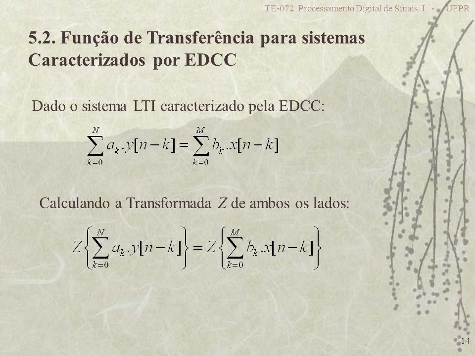 TE-072 Processamento Digital de Sinais I - UFPR 14 5.2. Função de Transferência para sistemas Caracterizados por EDCC Dado o sistema LTI caracterizado