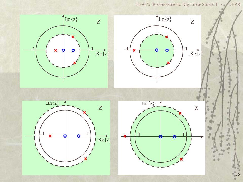 TE-072 Processamento Digital de Sinais I - UFPR 19 z 1 Re{z} Im{z} z 1 Re{z} Im{z} Re{z} z 1 Im{z} z 1 Im{z}
