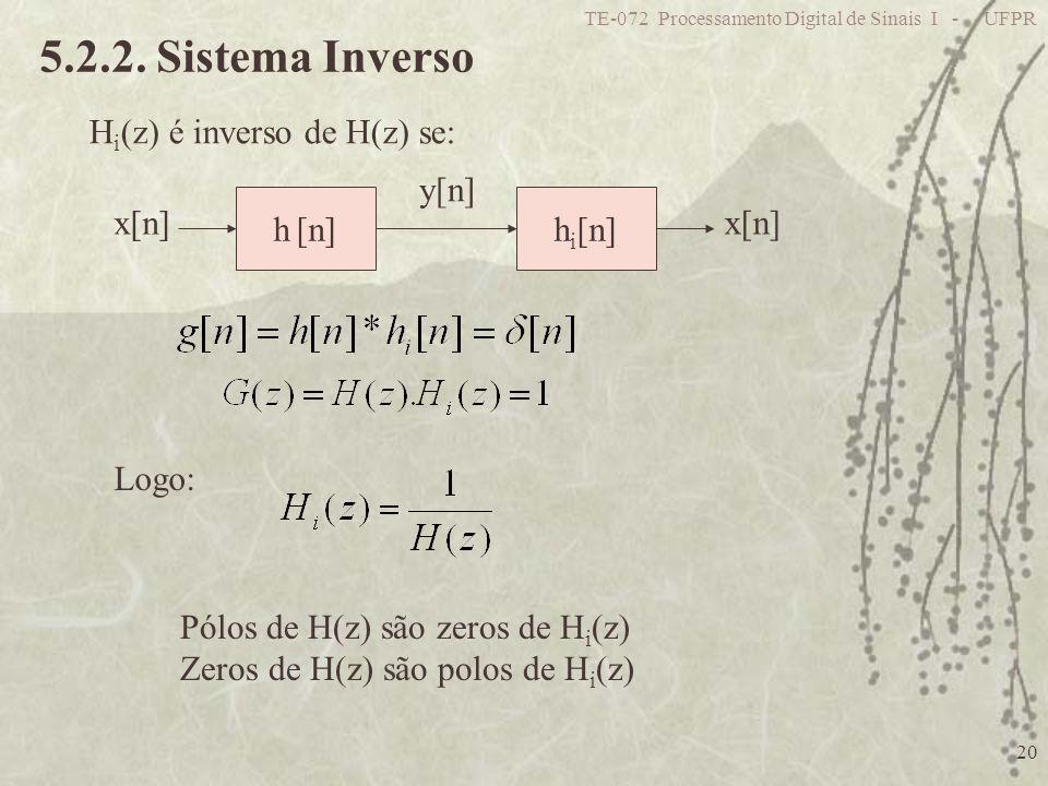 TE-072 Processamento Digital de Sinais I - UFPR 20 5.2.2. Sistema Inverso H i (z) é inverso de H(z) se: Logo: h [n]h i [n] x[n] y[n] x[n] Pólos de H(z