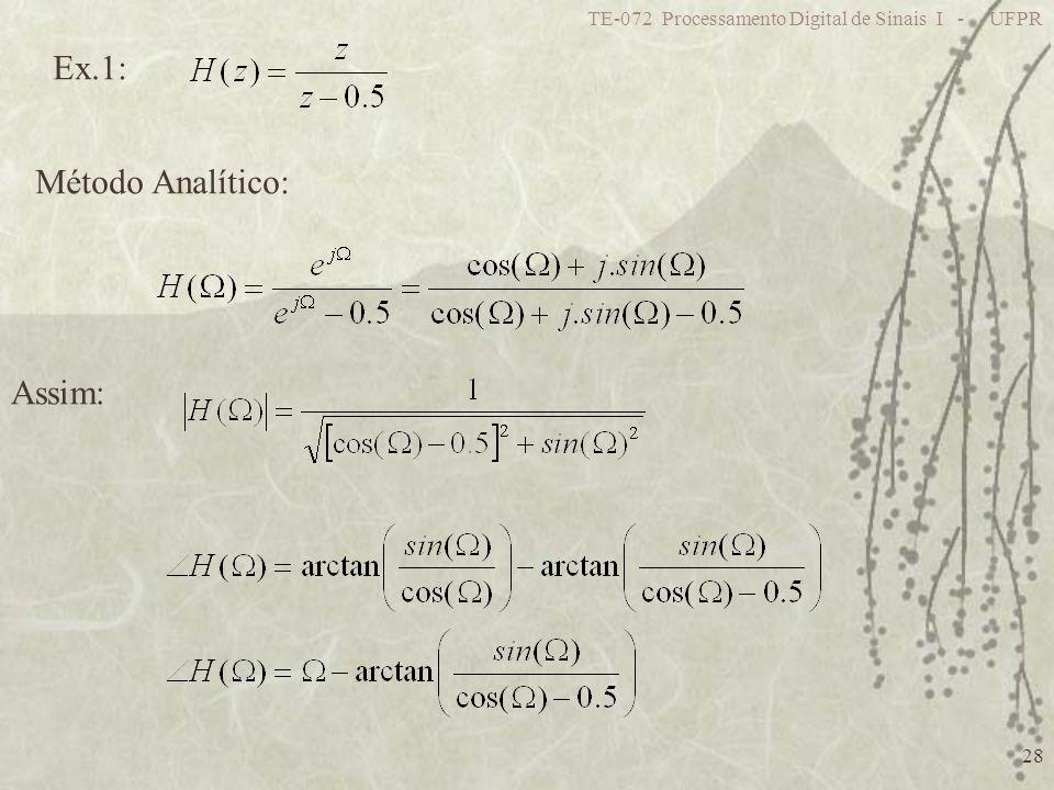TE-072 Processamento Digital de Sinais I - UFPR 28 Ex.1: Assim: Método Analítico: