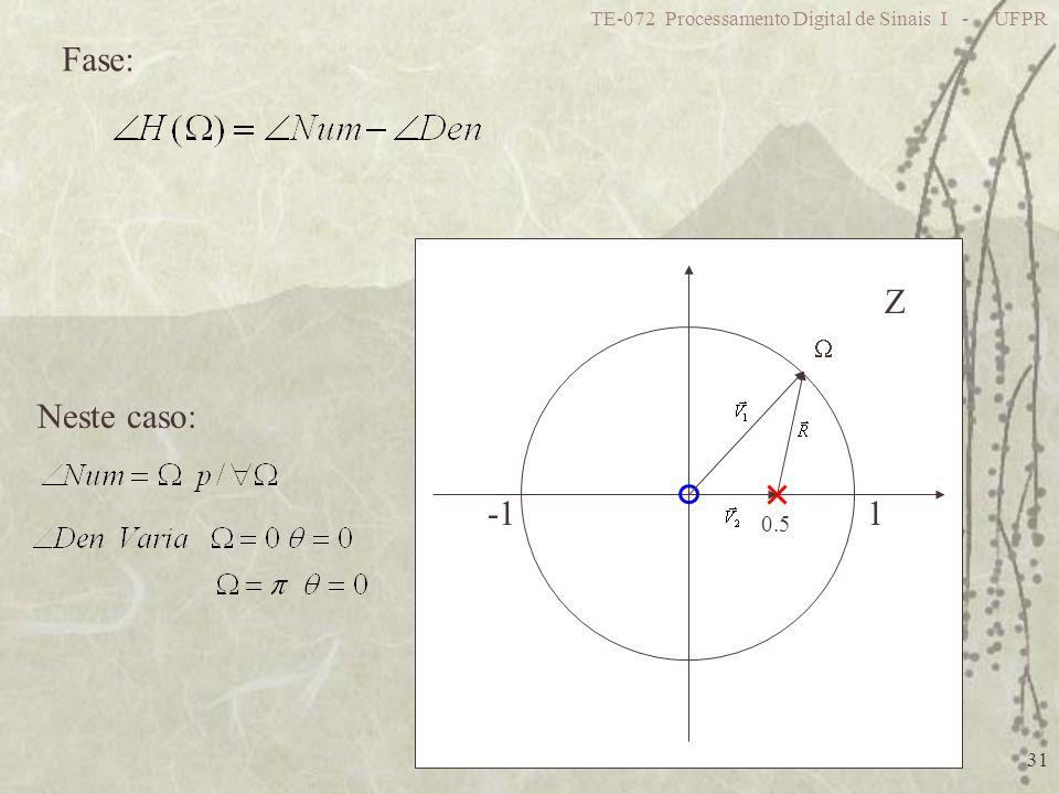 TE-072 Processamento Digital de Sinais I - UFPR 31 0.5 1 Z Neste caso: Fase: