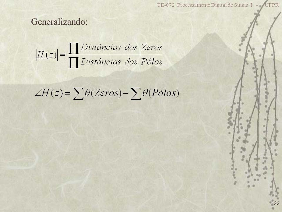 TE-072 Processamento Digital de Sinais I - UFPR 33 Generalizando: