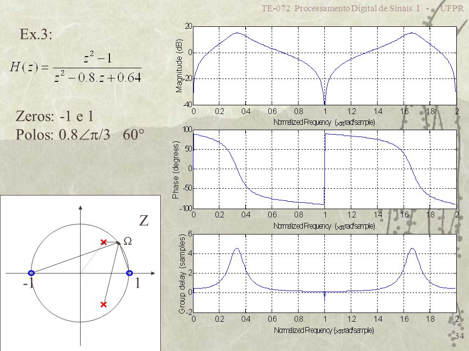 TE-072 Processamento Digital de Sinais I - UFPR 34 Ex.3: Zeros: -1 e 1 Polos: 0.8 /3 60° 1 Z
