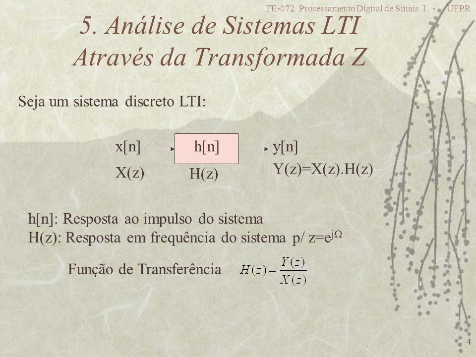 TE-072 Processamento Digital de Sinais I - UFPR 35 Ex.5.10: IIR 3ª ordem