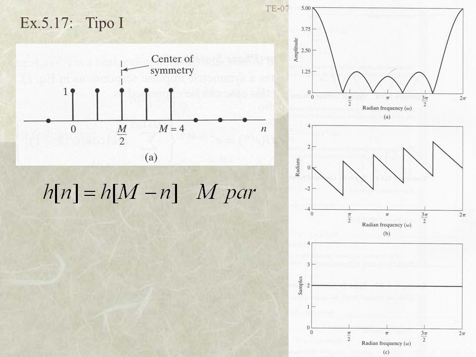 TE-072 Processamento Digital de Sinais I - UFPR 44 Ex.5.17: Tipo I