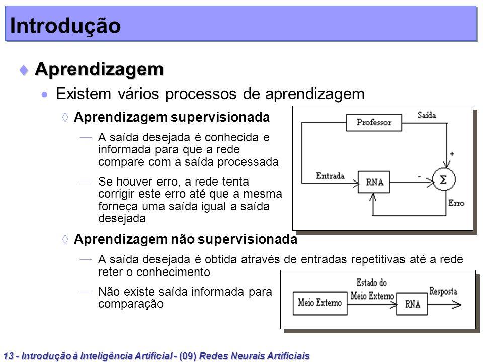 13 - Introdução à Inteligência Artificial - (09) Redes Neurais Artificiais Introdução Aprendizagem Aprendizagem Existem vários processos de aprendizag