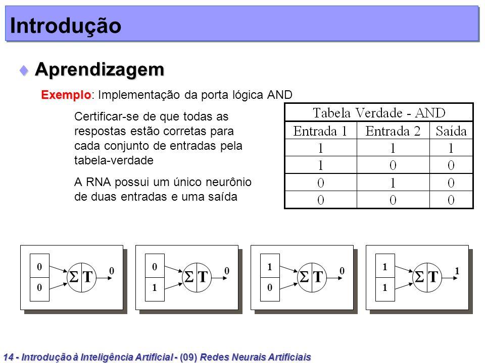 14 - Introdução à Inteligência Artificial - (09) Redes Neurais Artificiais Introdução 0000 T 0 0101 T 0 1010 T 0 1111 T 1 Aprendizagem Aprendizagem Ex