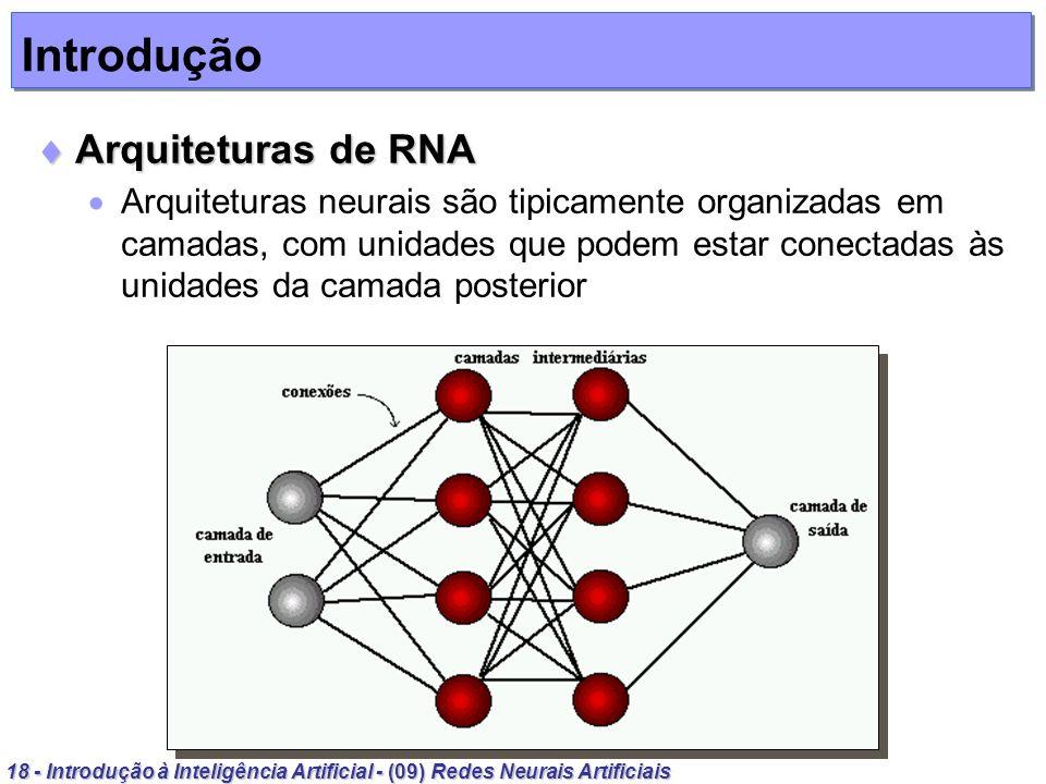 18 - Introdução à Inteligência Artificial - (09) Redes Neurais Artificiais Introdução Arquiteturas de RNA Arquiteturas de RNA Arquiteturas neurais são