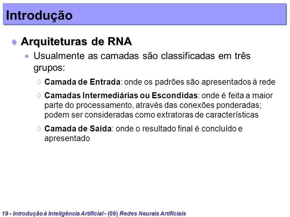 19 - Introdução à Inteligência Artificial - (09) Redes Neurais Artificiais Introdução Arquiteturas de RNA Arquiteturas de RNA Usualmente as camadas sã