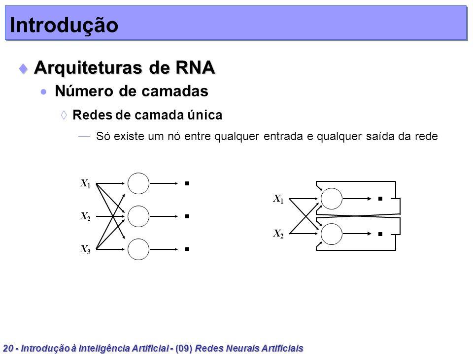 20 - Introdução à Inteligência Artificial - (09) Redes Neurais Artificiais Introdução Arquiteturas de RNA Arquiteturas de RNA Número de camadas Redes