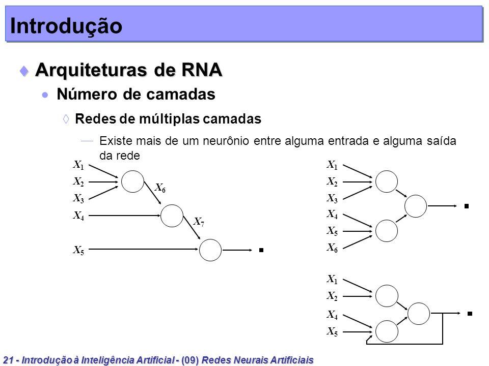 21 - Introdução à Inteligência Artificial - (09) Redes Neurais Artificiais Introdução Arquiteturas de RNA Arquiteturas de RNA Número de camadas Redes
