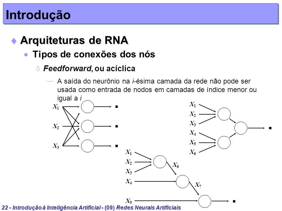 22 - Introdução à Inteligência Artificial - (09) Redes Neurais Artificiais Introdução Arquiteturas de RNA Arquiteturas de RNA Tipos de conexões dos nó