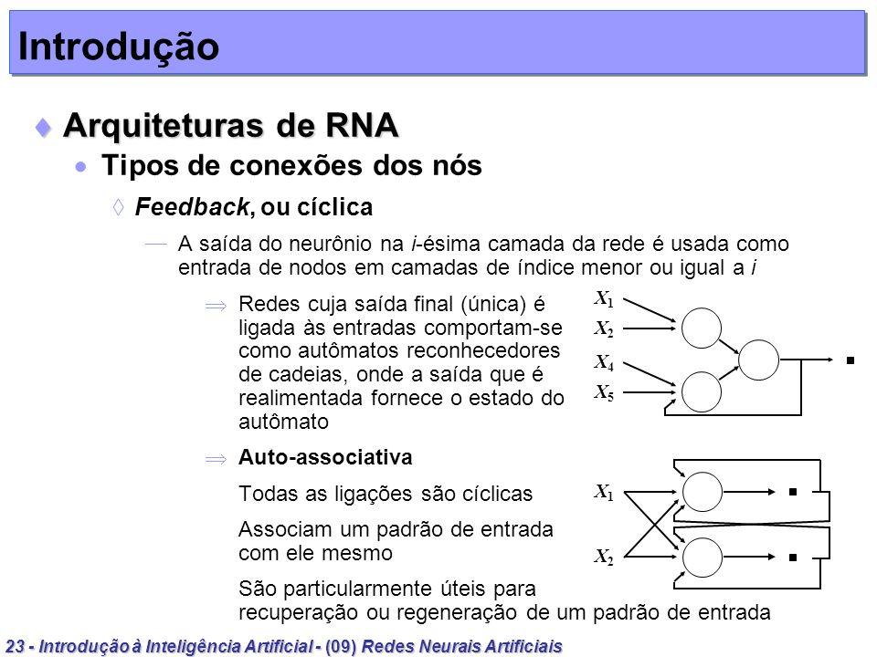 23 - Introdução à Inteligência Artificial - (09) Redes Neurais Artificiais Introdução Arquiteturas de RNA Arquiteturas de RNA Tipos de conexões dos nó