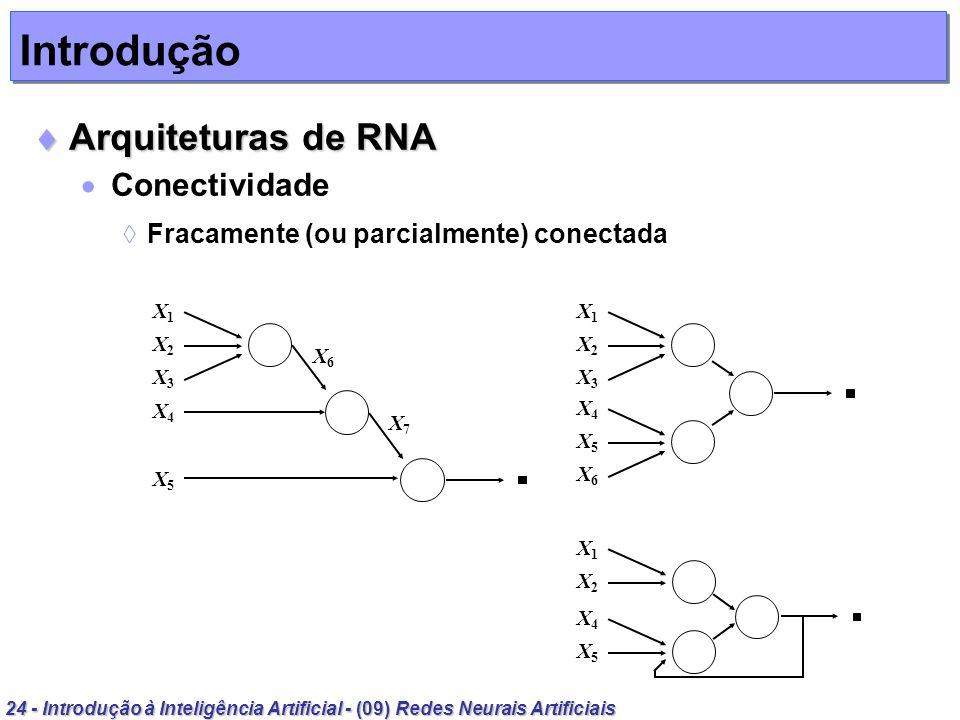24 - Introdução à Inteligência Artificial - (09) Redes Neurais Artificiais Introdução Arquiteturas de RNA Arquiteturas de RNA Conectividade Fracamente