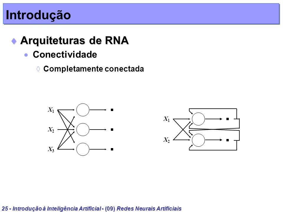 25 - Introdução à Inteligência Artificial - (09) Redes Neurais Artificiais Introdução Arquiteturas de RNA Arquiteturas de RNA Conectividade Completame