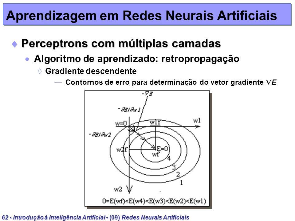 62 - Introdução à Inteligência Artificial - (09) Redes Neurais Artificiais Aprendizagem em Redes Neurais Artificiais Perceptrons com múltiplas camadas