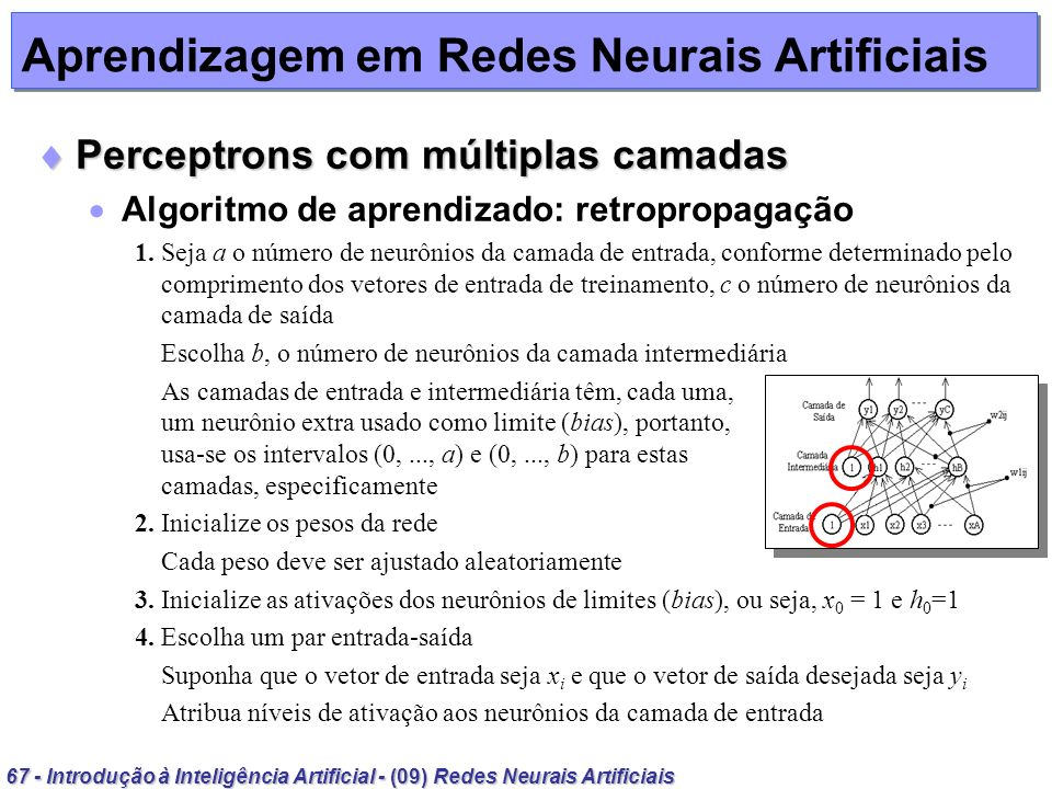 67 - Introdução à Inteligência Artificial - (09) Redes Neurais Artificiais Aprendizagem em Redes Neurais Artificiais Perceptrons com múltiplas camadas