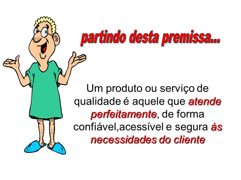 atende perfeitamente às necessidades do cliente Um produto ou serviço de qualidade é aquele que atende perfeitamente, de forma confiável,acessível e s