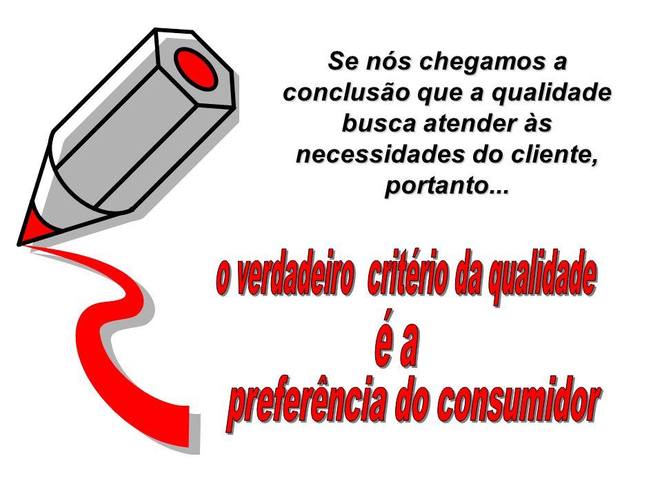 Se nós chegamos a conclusão que a qualidade busca atender às necessidades do cliente, portanto...