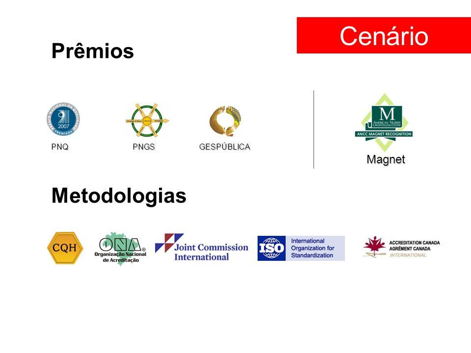 Prêmios Metodologias PNQPNGSGESPÚBLICA Magnet Cenário