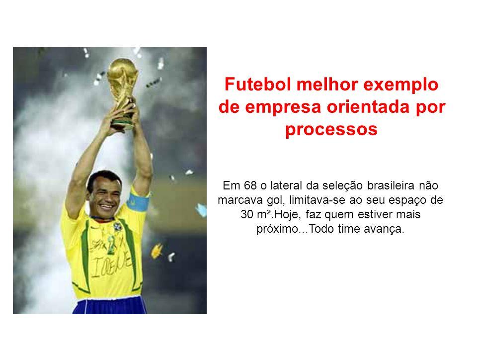 Em 68 o lateral da seleção brasileira não marcava gol, limitava-se ao seu espaço de 30 m².Hoje, faz quem estiver mais próximo...Todo time avança. Fute