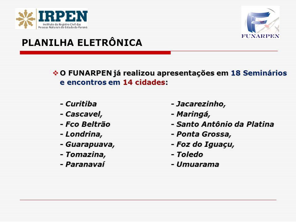 O FUNARPEN já realizou apresentações em 18 Seminários e encontros em 14 cidades: O FUNARPEN já realizou apresentações em 18 Seminários e encontros em