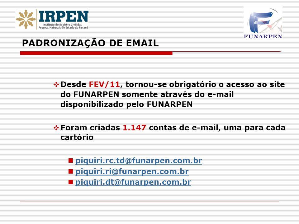 Desde FEV/11, tornou-se obrigatório o acesso ao site do FUNARPEN somente através do e-mail disponibilizado pelo FUNARPEN Foram criadas 1.147 contas de