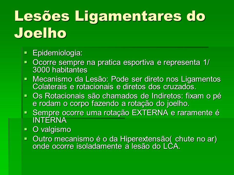 Lesões Ligamentares do Joelho Epidemiologia: Epidemiologia: Ocorre sempre na pratica esportiva e representa 1/ 3000 habitantes Ocorre sempre na pratic