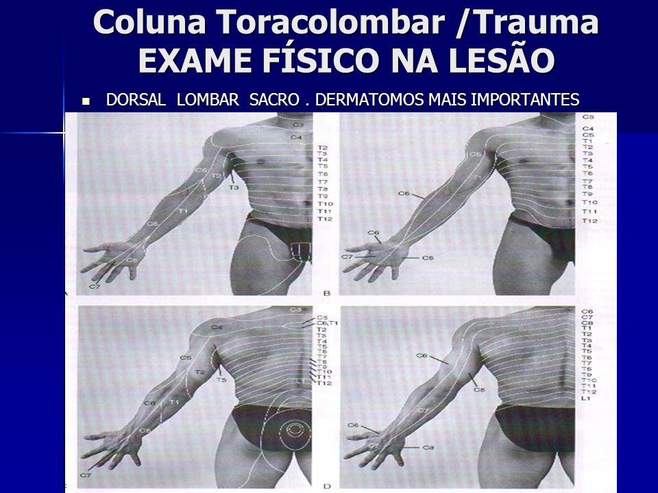 Coluna Toracolombar /Trauma EXAME FÍSICO NA LESÃO DORSAL LOMBAR SACRO.