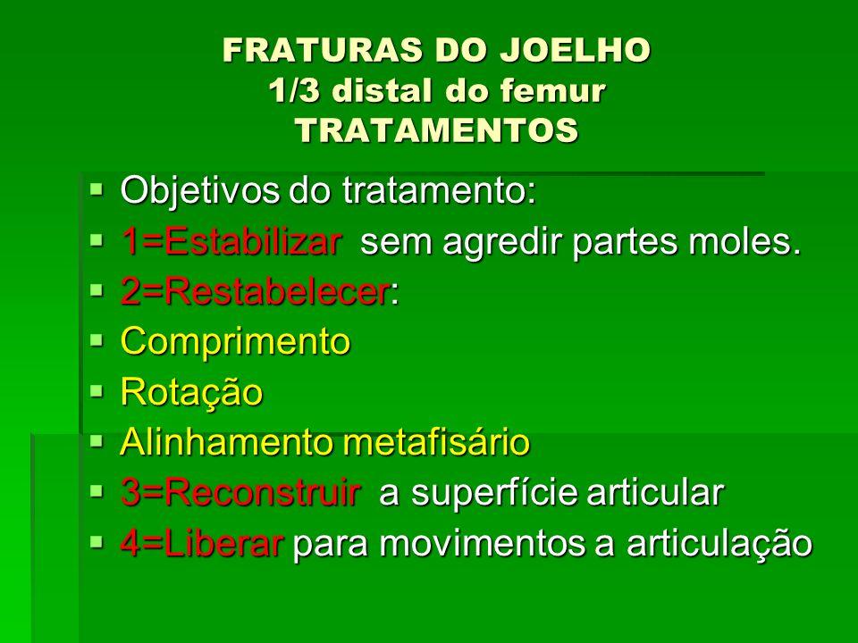 FRATURAS DO JOELHO 1/3 distal do femur TRATAMENTOS Objetivos do tratamento: Objetivos do tratamento: 1=Estabilizar sem agredir partes moles. 1=Estabil