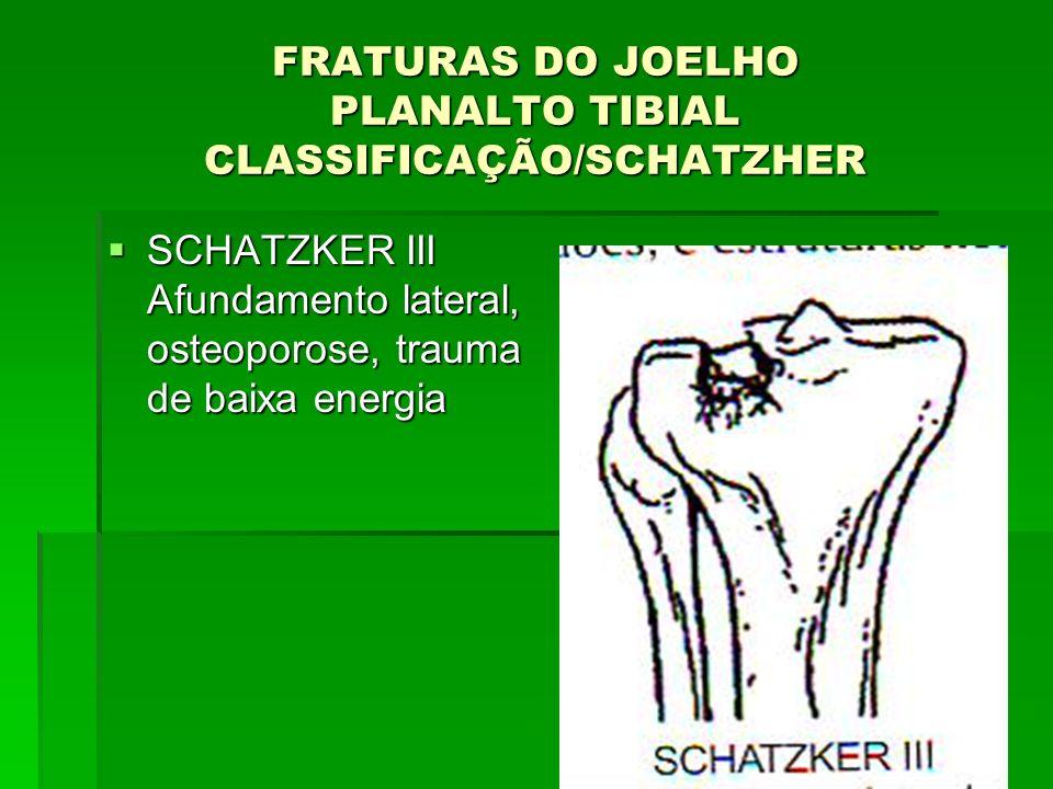 FRATURAS DO JOELHO PLANALTO TIBIAL CLASSIFICAÇÃO/SCHATZHER SCHATZKER III Afundamento lateral, osteoporose, trauma de baixa energia SCHATZKER III Afund