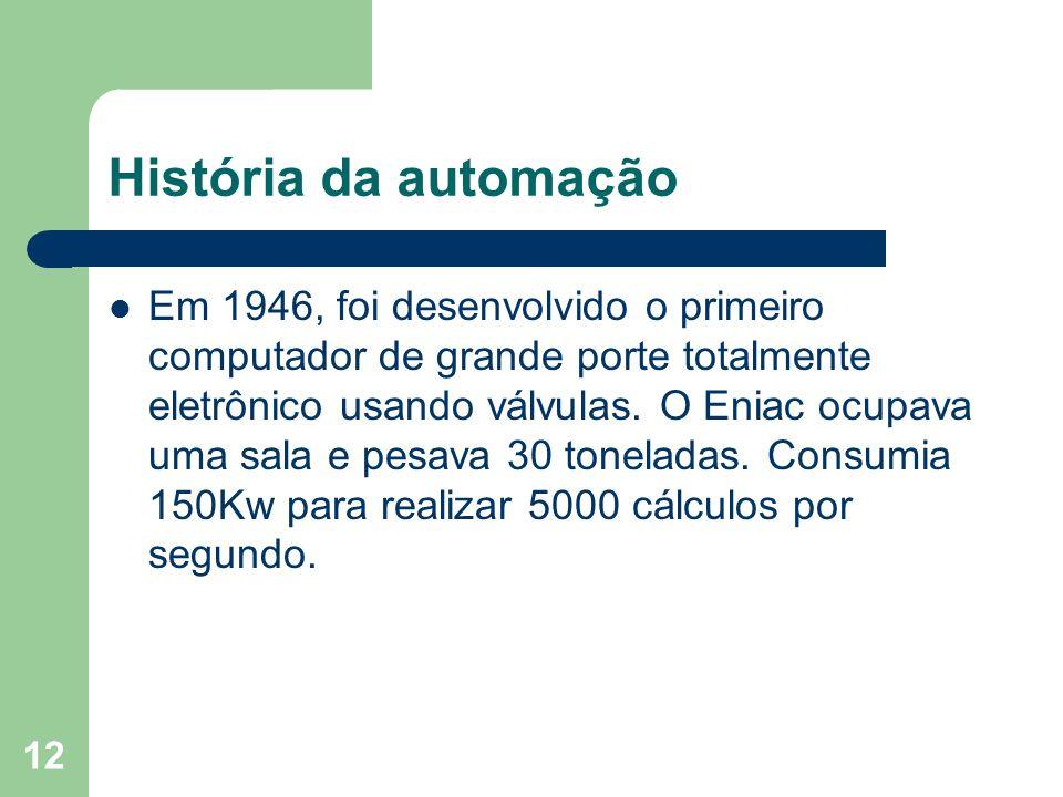 12 História da automação Em 1946, foi desenvolvido o primeiro computador de grande porte totalmente eletrônico usando válvulas. O Eniac ocupava uma sa