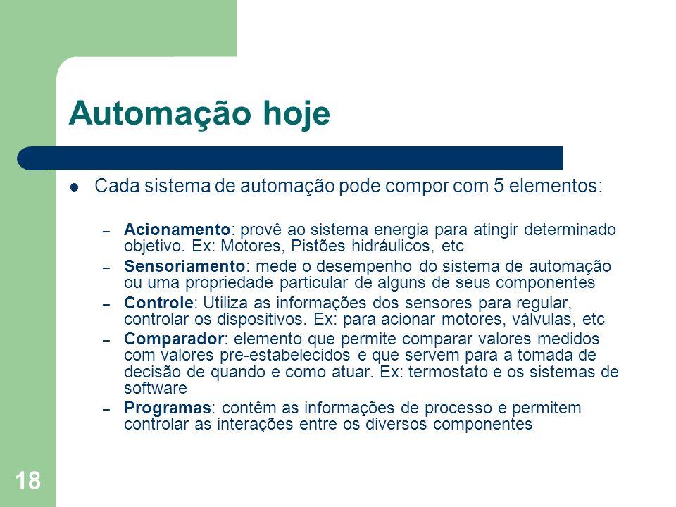 18 Automação hoje Cada sistema de automação pode compor com 5 elementos: – Acionamento: provê ao sistema energia para atingir determinado objetivo. Ex