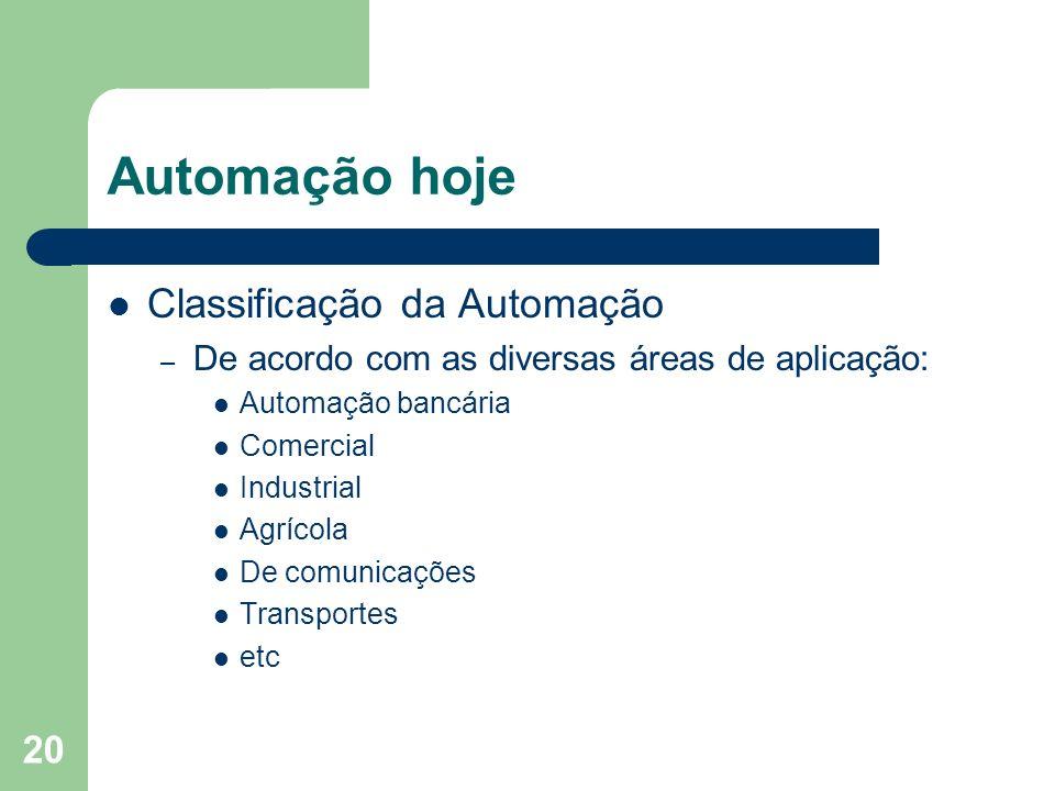 20 Automação hoje Classificação da Automação – De acordo com as diversas áreas de aplicação: Automação bancária Comercial Industrial Agrícola De comun