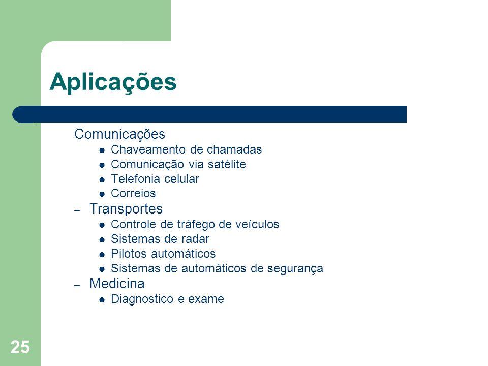 25 Aplicações Comunicações Chaveamento de chamadas Comunicação via satélite Telefonia celular Correios – Transportes Controle de tráfego de veículos S