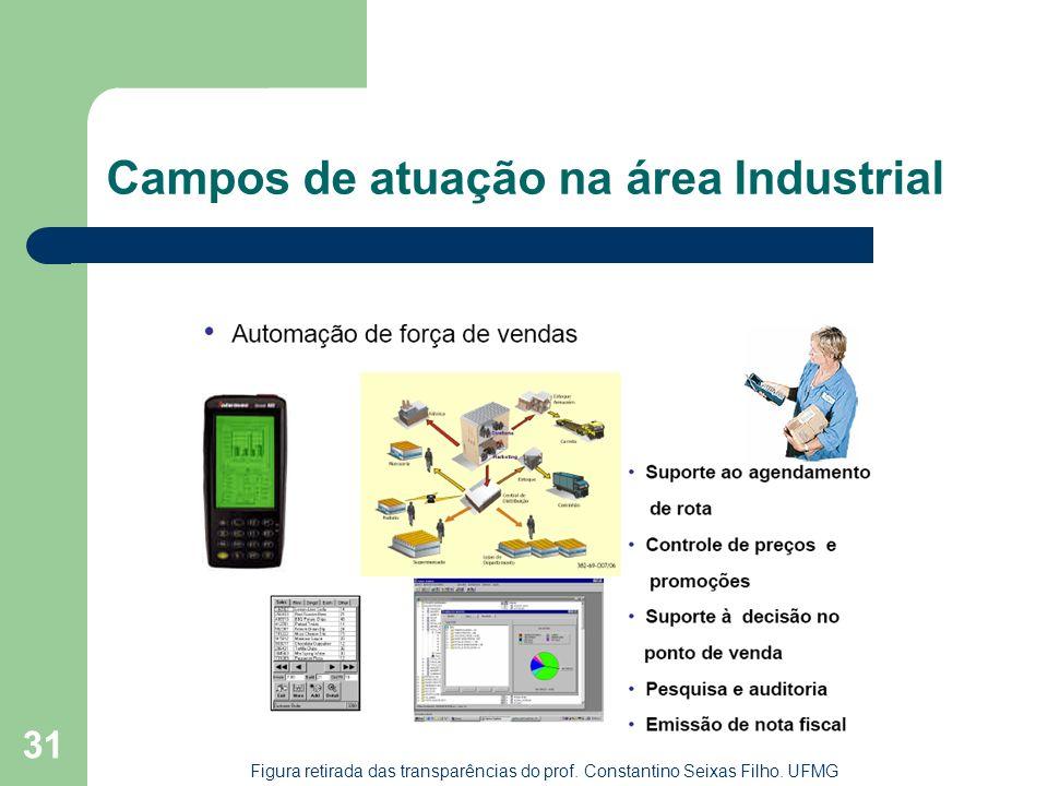 31 Campos de atuação na área Industrial Figura retirada das transparências do prof. Constantino Seixas Filho. UFMG