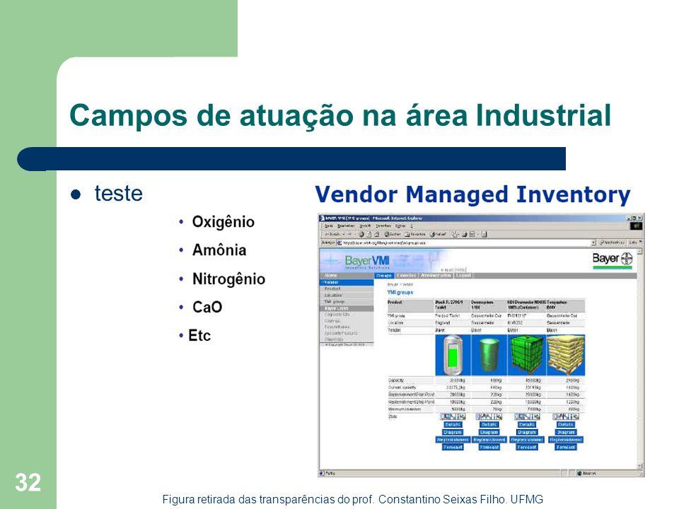 32 Campos de atuação na área Industrial teste Figura retirada das transparências do prof. Constantino Seixas Filho. UFMG