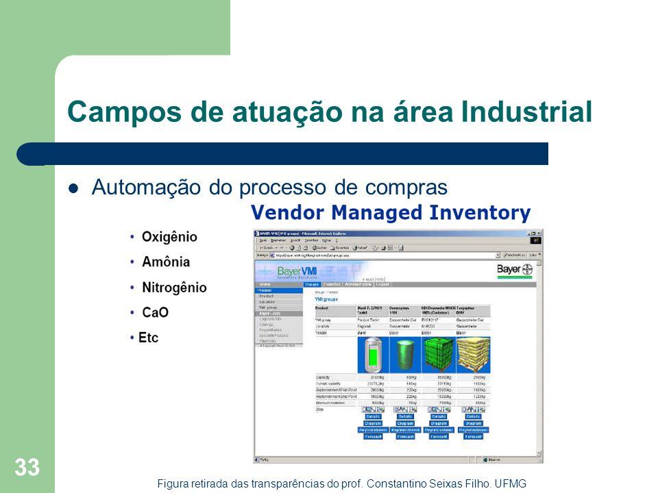 33 Campos de atuação na área Industrial Automação do processo de compras Figura retirada das transparências do prof. Constantino Seixas Filho. UFMG