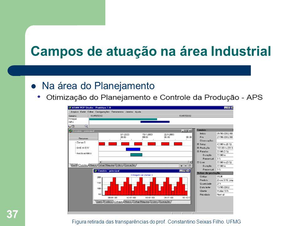 37 Campos de atuação na área Industrial Na área do Planejamento Figura retirada das transparências do prof. Constantino Seixas Filho. UFMG