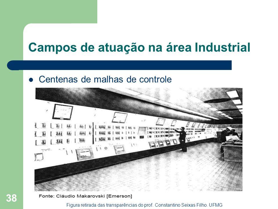 38 Campos de atuação na área Industrial Centenas de malhas de controle Figura retirada das transparências do prof. Constantino Seixas Filho. UFMG