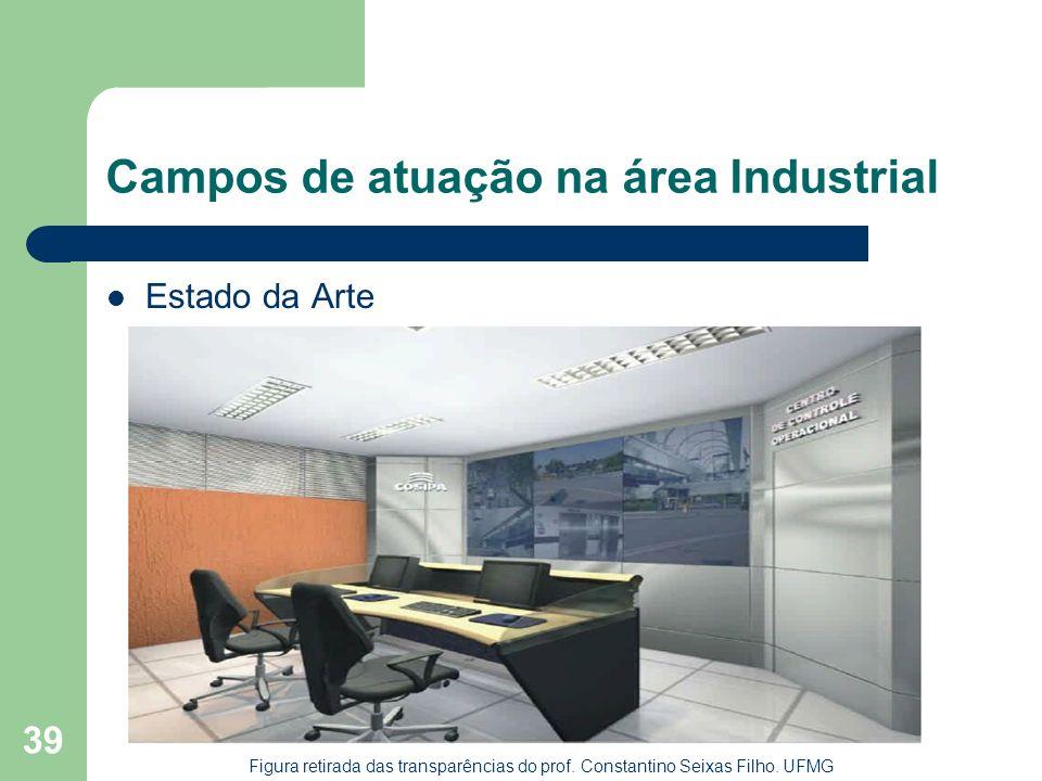 39 Campos de atuação na área Industrial Estado da Arte Figura retirada das transparências do prof. Constantino Seixas Filho. UFMG