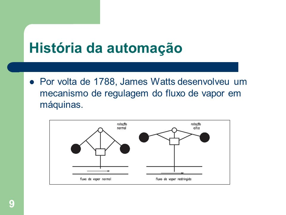 9 História da automação Por volta de 1788, James Watts desenvolveu um mecanismo de regulagem do fluxo de vapor em máquinas.