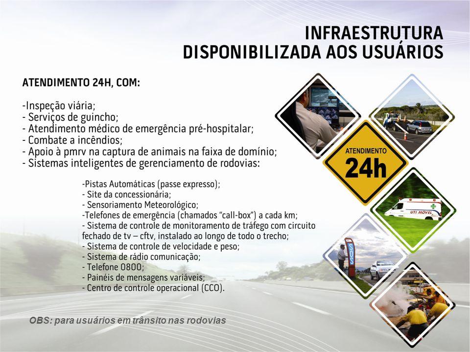 OBS: para usuários em trânsito nas rodovias