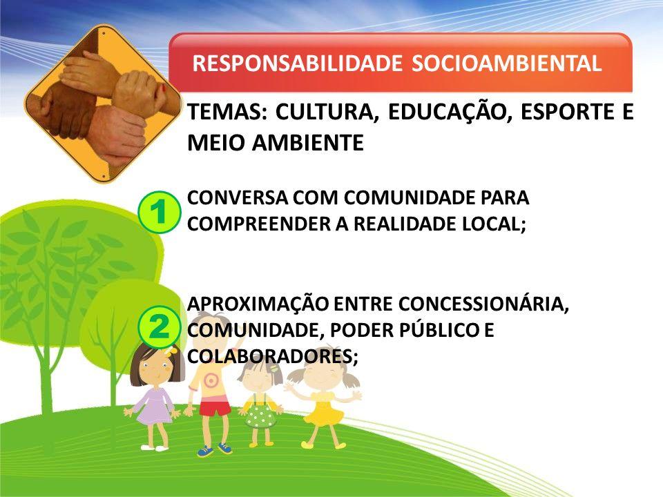TEMAS: CULTURA, EDUCAÇÃO, ESPORTE E MEIO AMBIENTE CONVERSA COM COMUNIDADE PARA COMPREENDER A REALIDADE LOCAL; APROXIMAÇÃO ENTRE CONCESSIONÁRIA, COMUNIDADE, PODER PÚBLICO E COLABORADORES; 1 RESPONSABILIDADE SOCIOAMBIENTAL 2