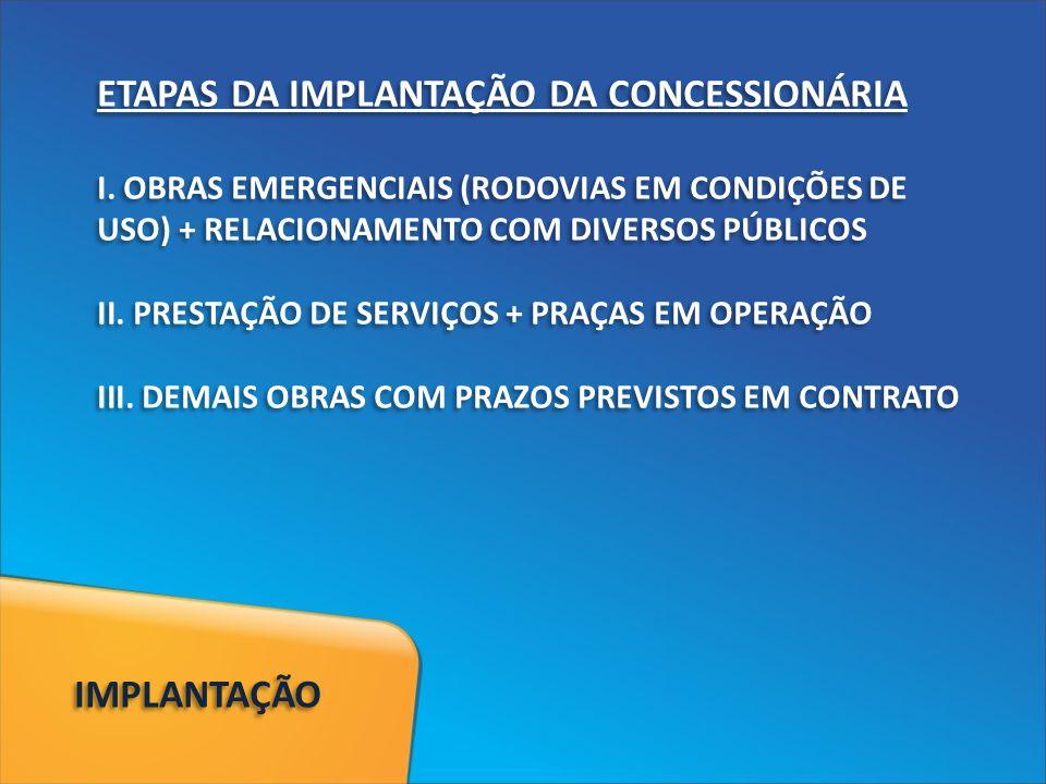 ETAPAS DA IMPLANTAÇÃO DA CONCESSIONÁRIA I.